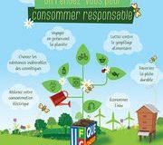 Au printemps, la consommation responsable fleurit