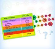 Calculateur nutritionnel Estimez la valeur nutritionnelle de vos produits