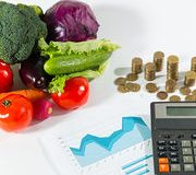 Recommandations nutritionnelles Un impact conséquent sur le budget des ménages